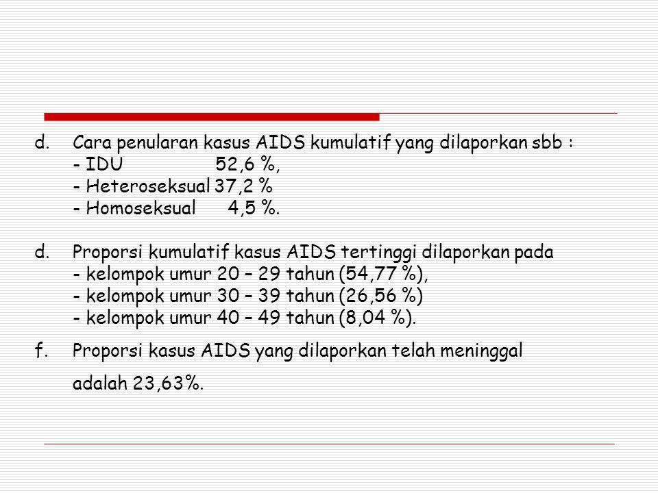 Cara penularan kasus AIDS kumulatif yang dilaporkan sbb :