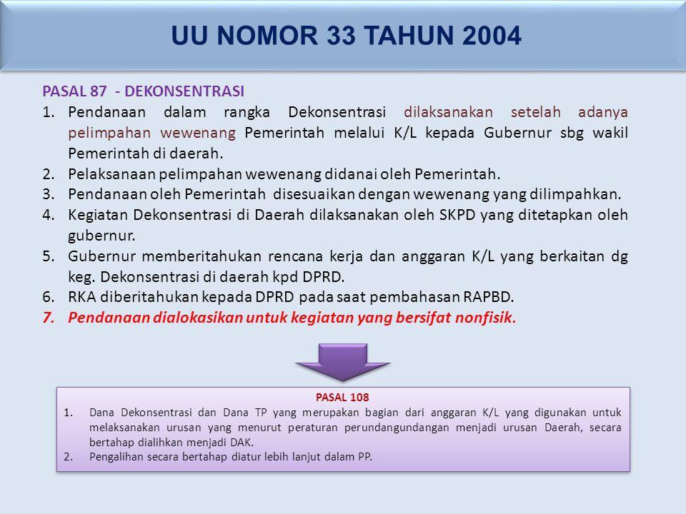 UU NOMOR 33 TAHUN 2004 PASAL 87 - DEKONSENTRASI