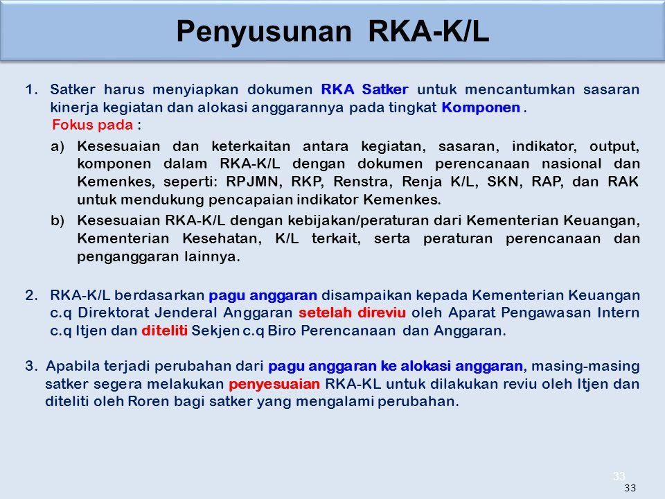 Penyusunan RKA-K/L