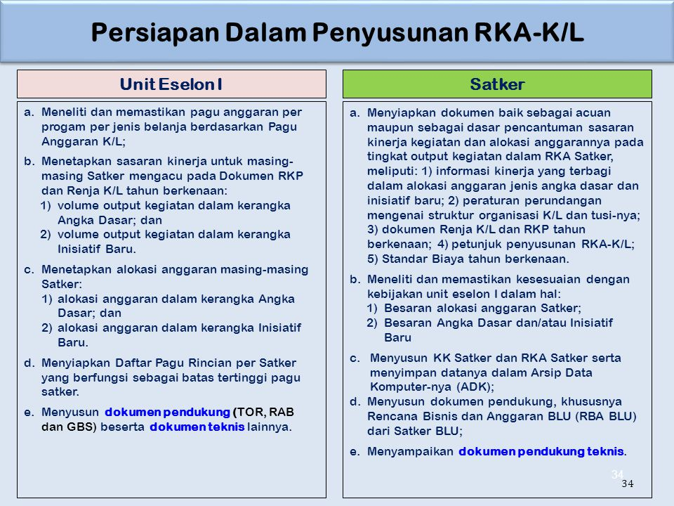 Persiapan Dalam Penyusunan RKA-K/L