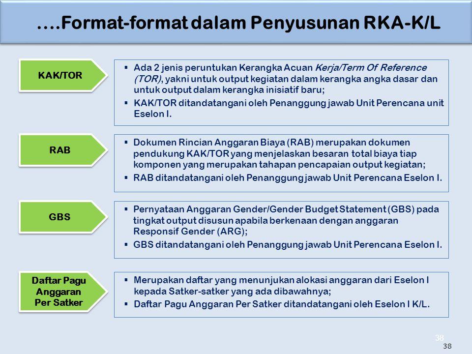 ....Format-format dalam Penyusunan RKA-K/L