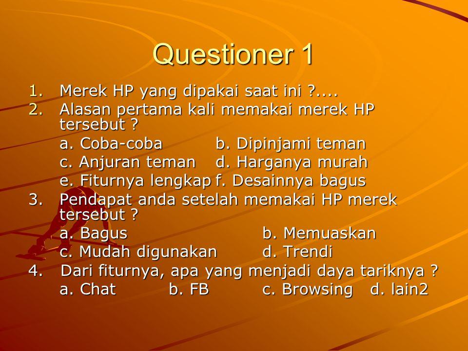 Questioner 1 Merek HP yang dipakai saat ini ....