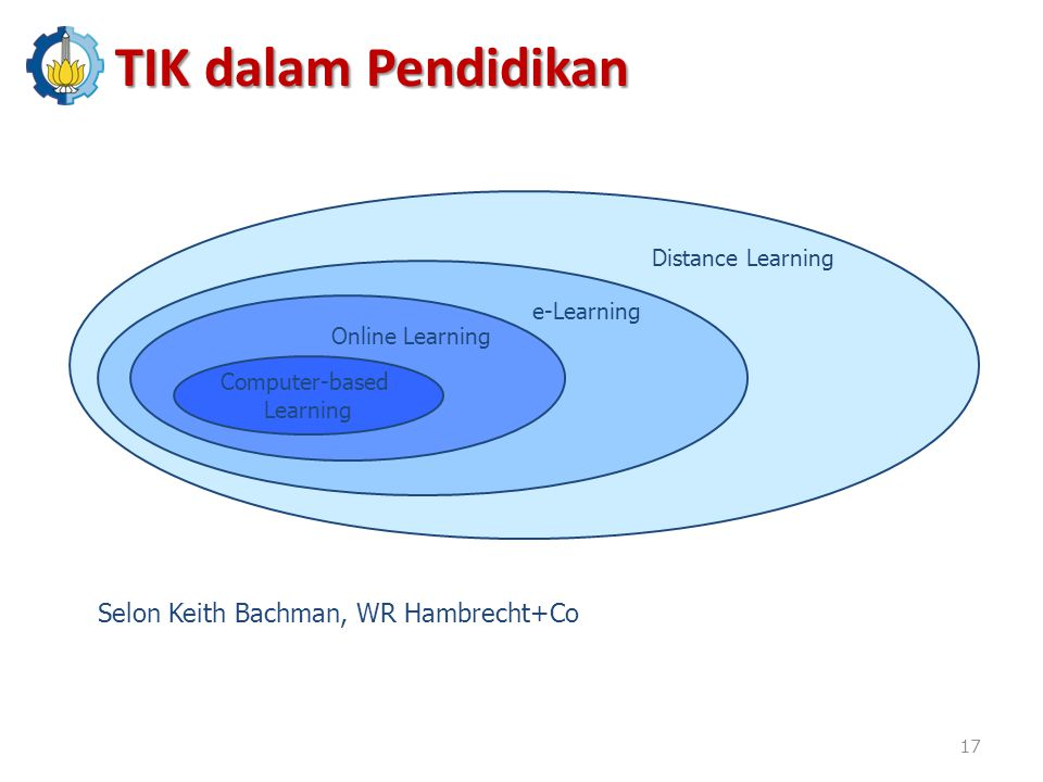 IT in Education TIK dalam Pendidikan
