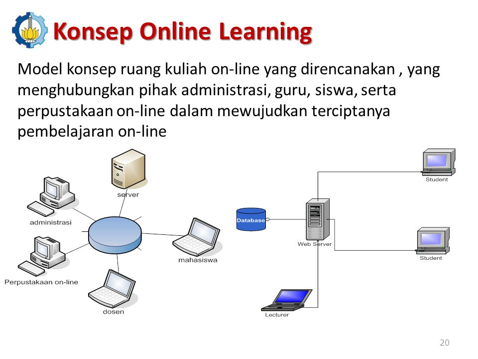 Konsep Online Learning