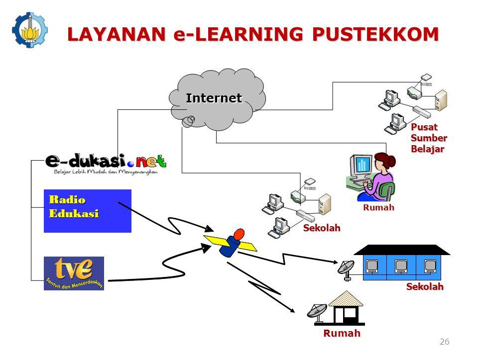LAYANAN e-LEARNING PUSTEKKOM