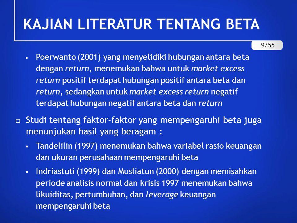 KAJIAN LITERATUR TENTANG BETA