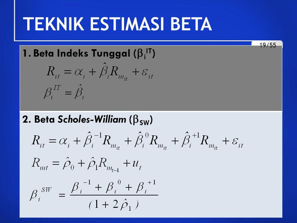 TEKNIK ESTIMASI BETA Beta Indeks Tunggal (iIT)