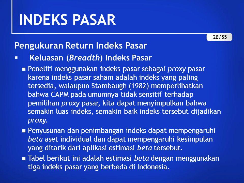 INDEKS PASAR Pengukuran Return Indeks Pasar