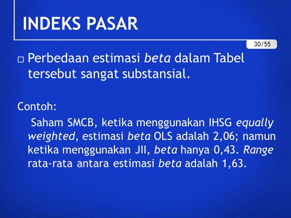 INDEKS PASAR 30/55. Perbedaan estimasi beta dalam Tabel tersebut sangat substansial. Contoh: