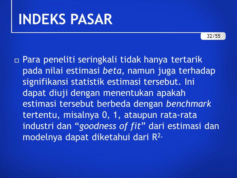 INDEKS PASAR 32/55.