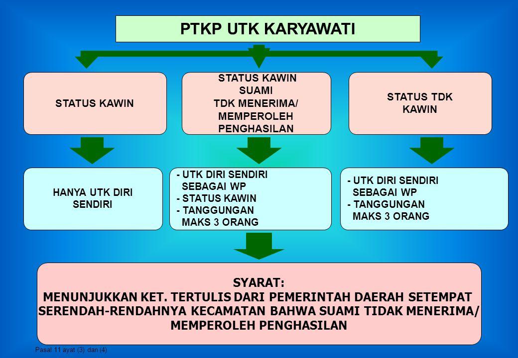 PTKP UTK KARYAWATI SYARAT: