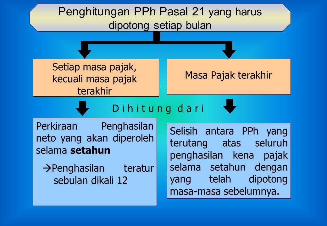 Penghitungan PPh Pasal 21 yang harus dipotong setiap bulan