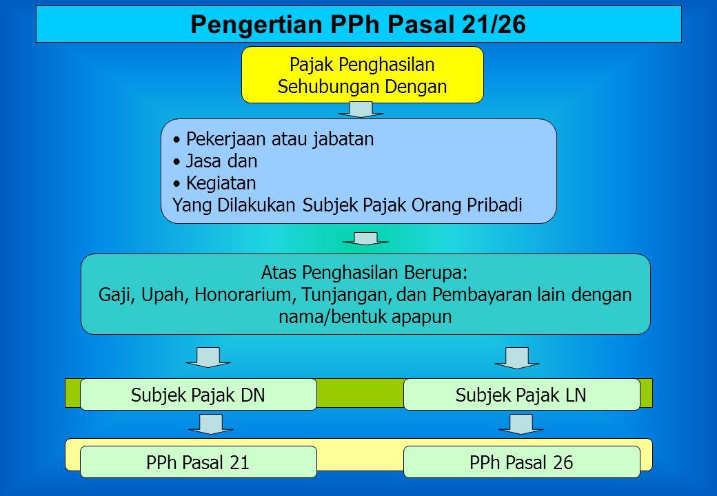 Pengertian PPh Pasal 21/26 Pajak Penghasilan Sehubungan Dengan