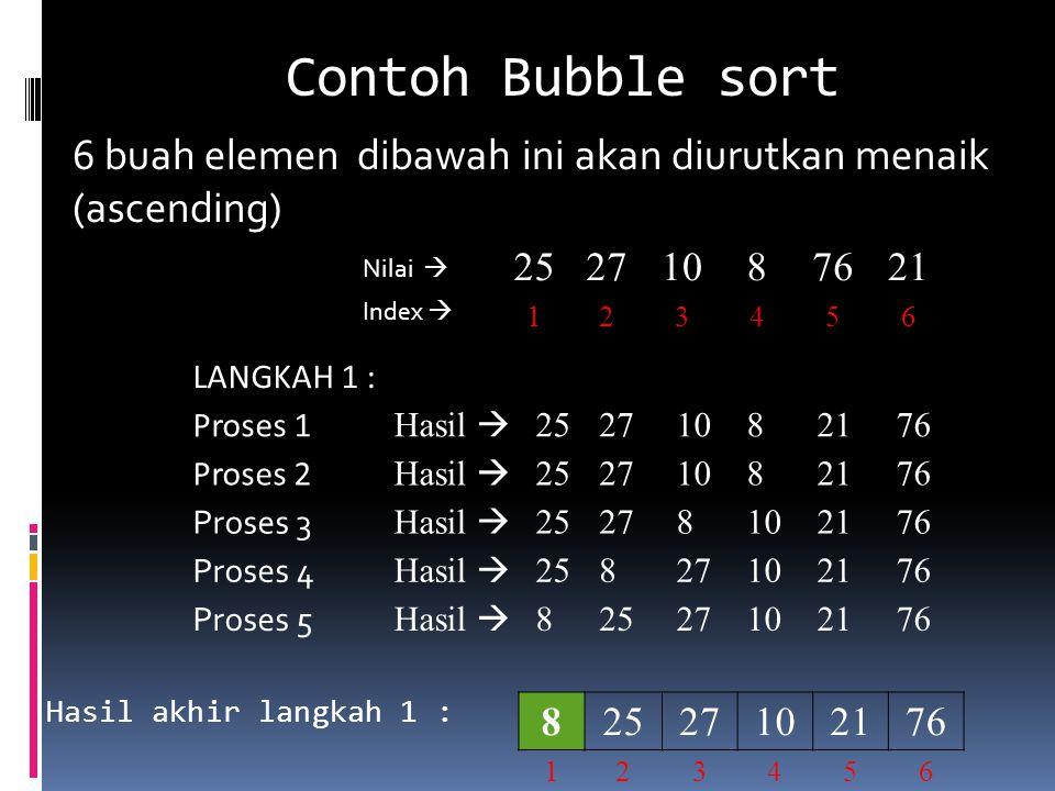 Contoh Bubble sort 6 buah elemen dibawah ini akan diurutkan menaik (ascending) 25. 27. 10. 8.