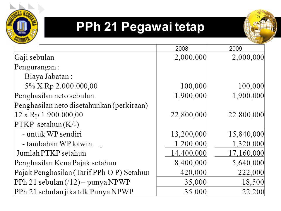 PPh 21 Pegawai tetap Gaji sebulan 2,000,000 Pengurangan :