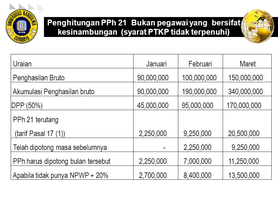 Akumulasi Penghasilan bruto 190,000,000 340,000,000 DPP (50%)