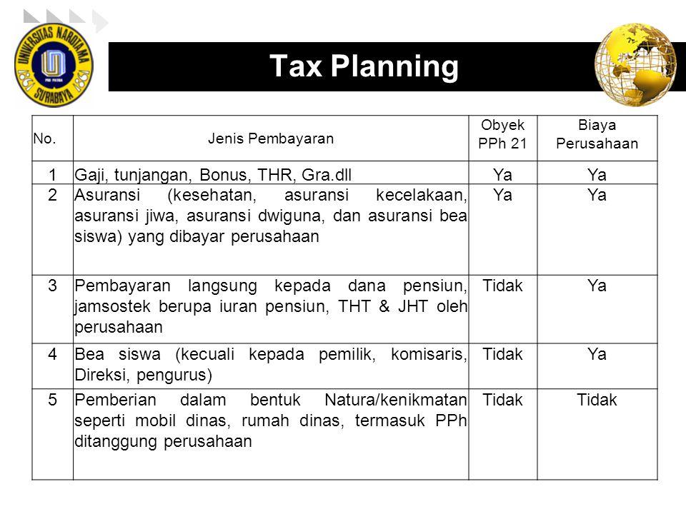 Tax Planning 1 Gaji, tunjangan, Bonus, THR, Gra.dll Ya 2