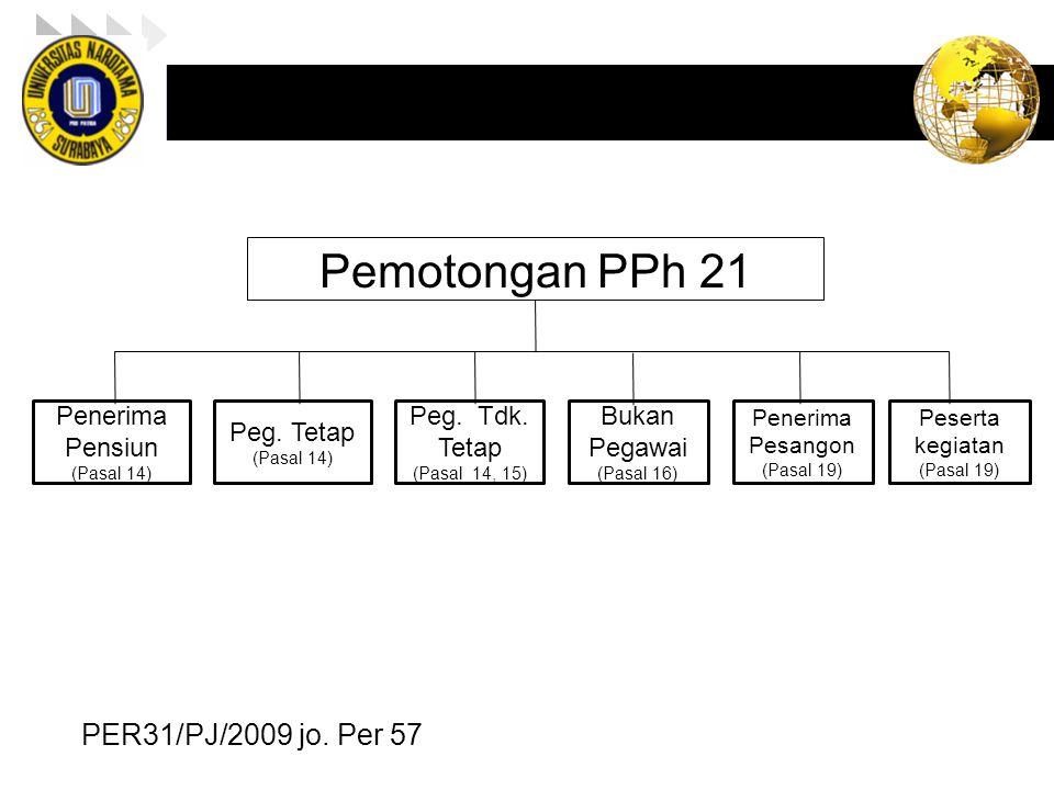 Pemotongan PPh 21 PER31/PJ/2009 jo. Per 57 Penerima Pensiun Peg. Tetap
