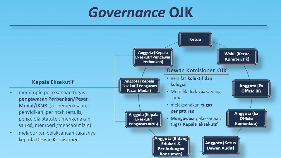 Governance OJK Dewan Komisioner OJK Kepala Eksekutif