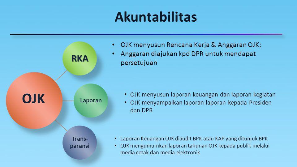 Akuntabilitas OJK RKA OJK menyusun Rencana Kerja & Anggaran OJK;