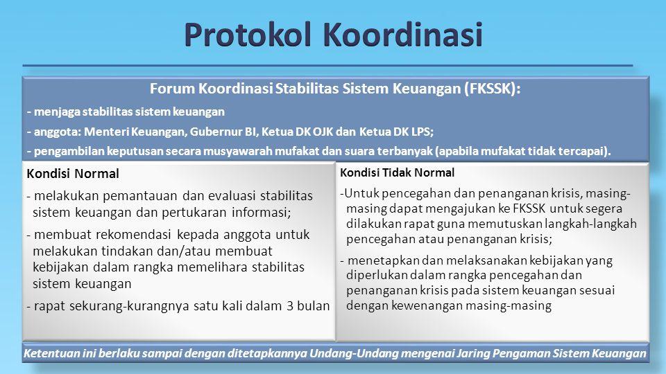 Forum Koordinasi Stabilitas Sistem Keuangan (FKSSK):