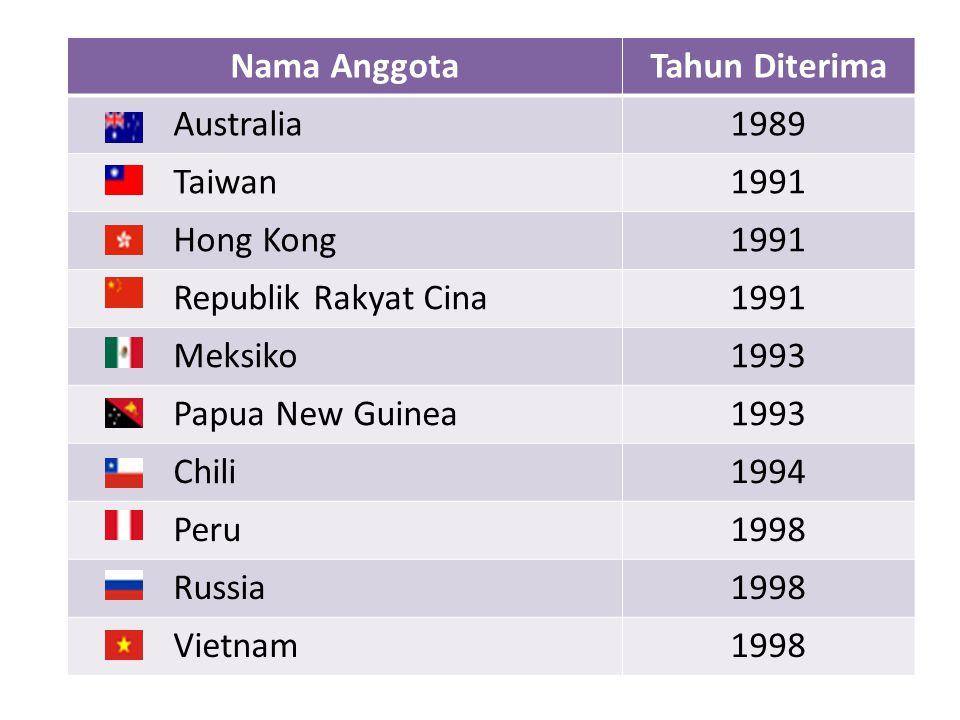 Nama Anggota Tahun Diterima. Australia. 1989. Taiwan. 1991. Hong Kong. Republik Rakyat Cina. Meksiko.