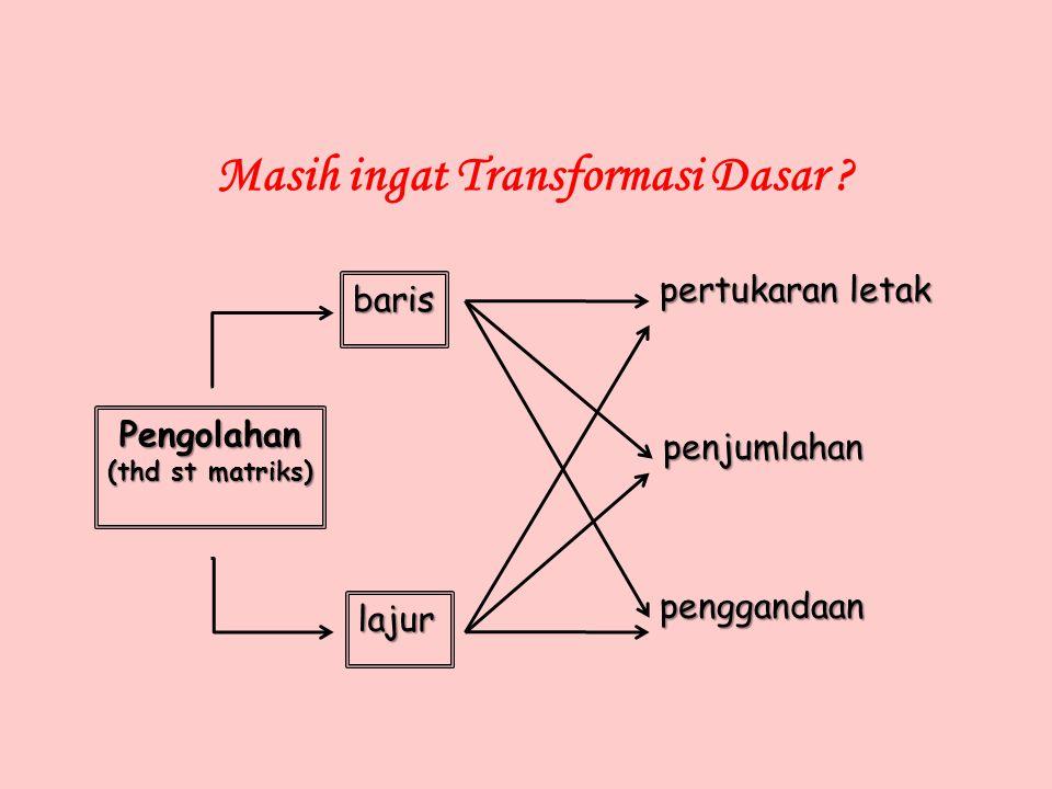 Masih ingat Transformasi Dasar