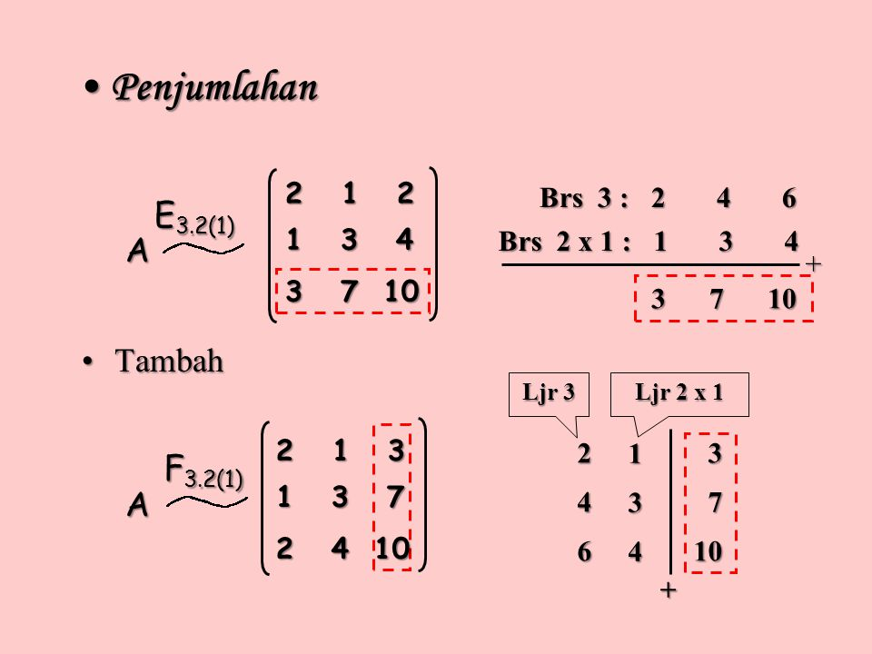 Penjumlahan E3.2(1) A Tambah F3.2(1) A 1 2 1 3 4 3 7 10 Brs 3 : 2 4 6
