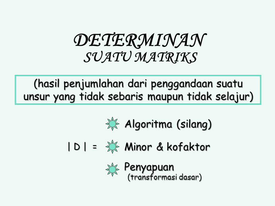 DETERMINAN SUATU MATRIKS