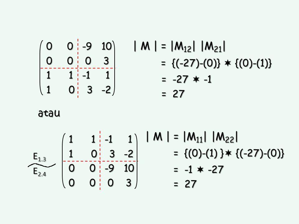 | M | = |M12| |M21| | M | = |M11| |M22| 0 0 -9 10 0 0 0 3 1 1 -1 1