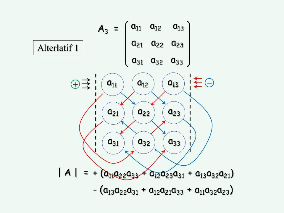 A3 = a11 a12 a13. a21 a22 a23. a31 a32 a33. Alterlatif 1. a33. a32. a31. a23.