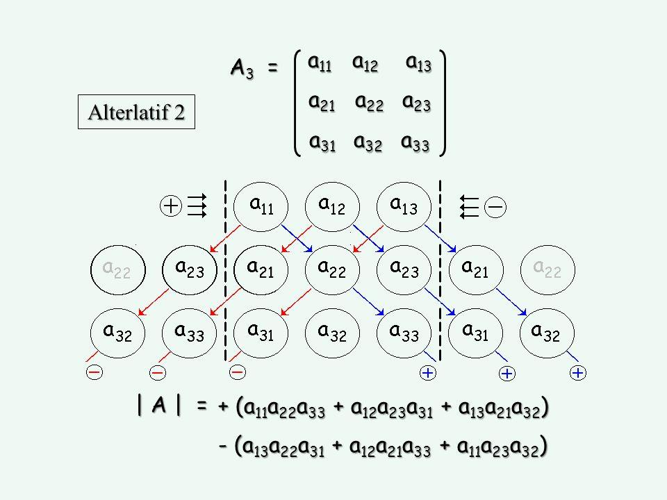a11 a12 a13 A3 = a21 a22 a23 a31 a32 a33 Alterlatif 2 | A | =