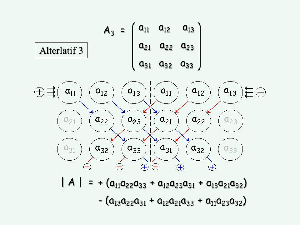 a11 a12 a13 A3 = a21 a22 a23 a31 a32 a33 Alterlatif 3 | A | =