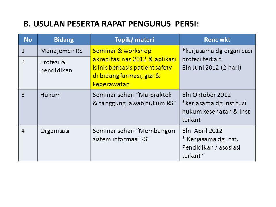 B. USULAN PESERTA RAPAT PENGURUS PERSI: