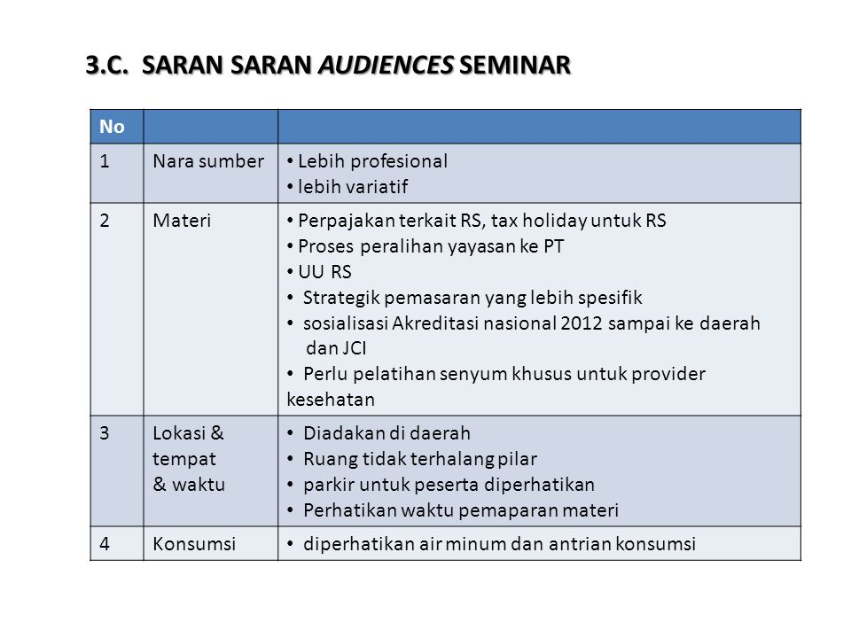 3.C. SARAN SARAN AUDIENCES SEMINAR
