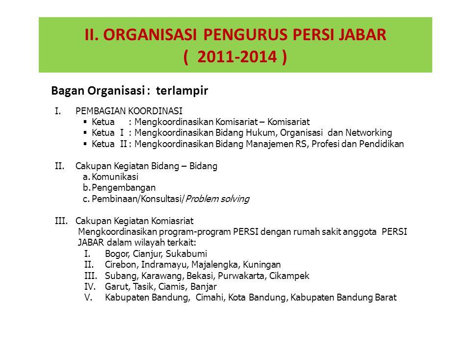 II. ORGANISASI PENGURUS PERSI JABAR