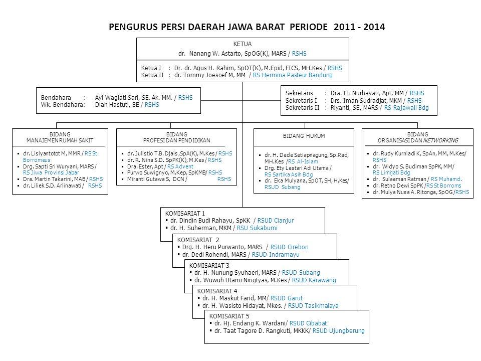 PENGURUS PERSI DAERAH JAWA BARAT PERIODE 2011 - 2014