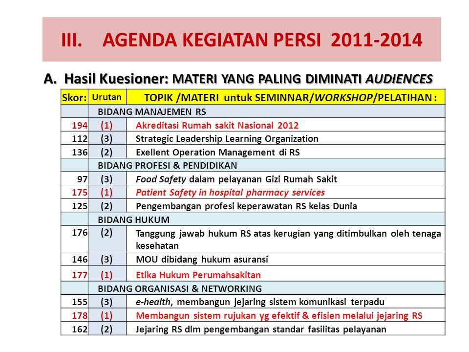 AGENDA KEGIATAN PERSI 2011-2014