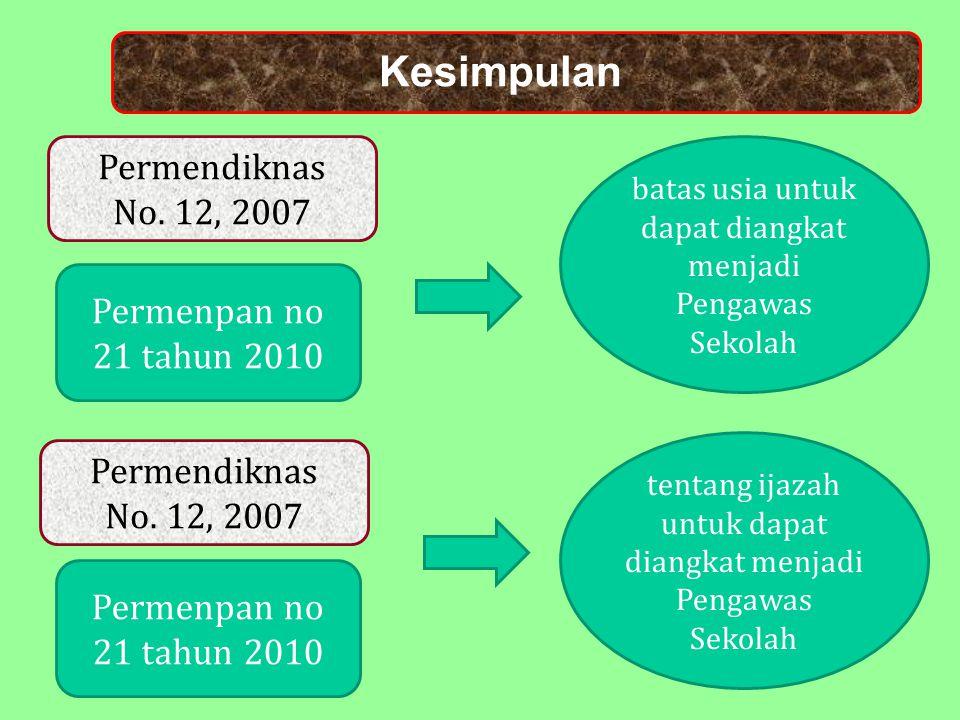 Kesimpulan Permendiknas No. 12, 2007 Permenpan no 21 tahun 2010