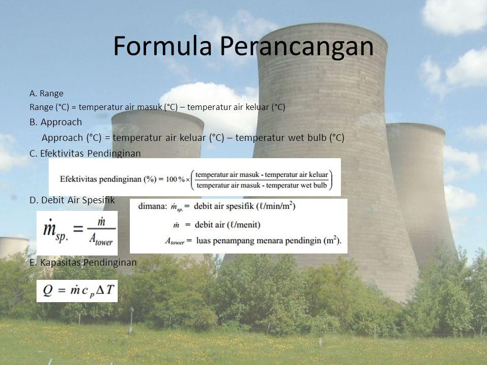 Formula Perancangan B. Approach