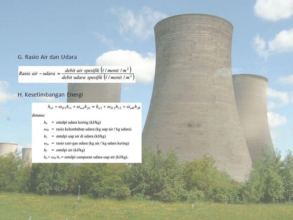 G. Rasio Air dan Udara H. Kesetimbangan Energi