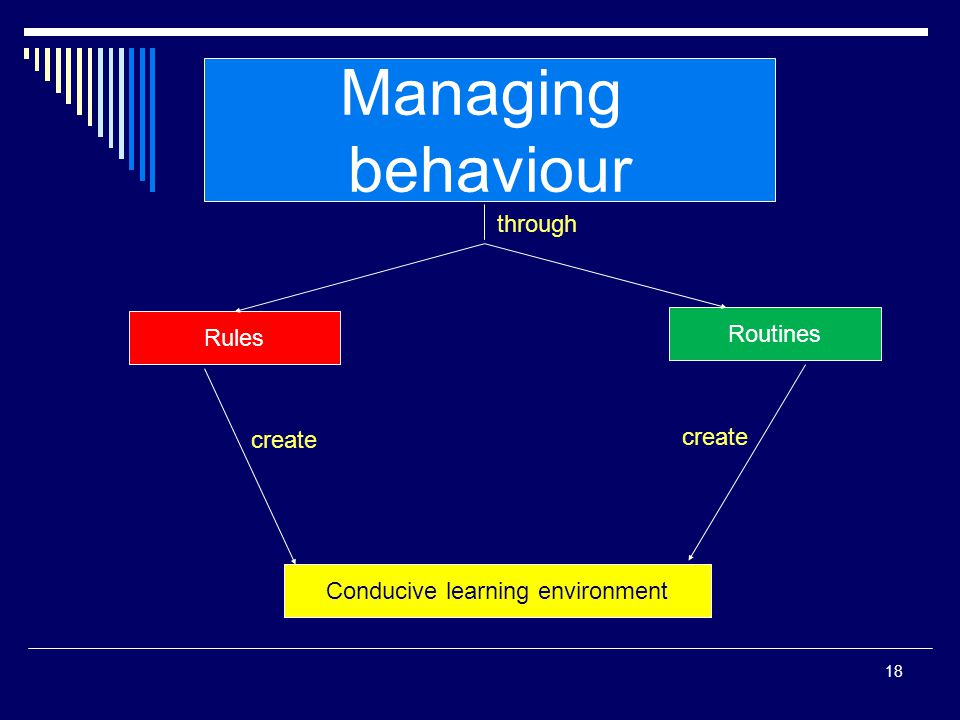 managing behaviour in a learning environment 2018-6-1  managing classroom behavior and learning in the  reiterating the link between behaviour and learning,  a democratic learning environment in which students.