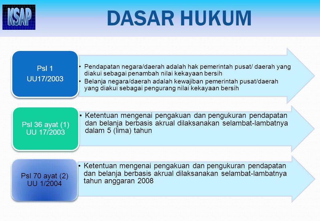 DASAR HUKUM Pendapatan negara/daerah adalah hak pemerintah pusat/ daerah yang diakui sebagai penambah nilai kekayaan bersih.