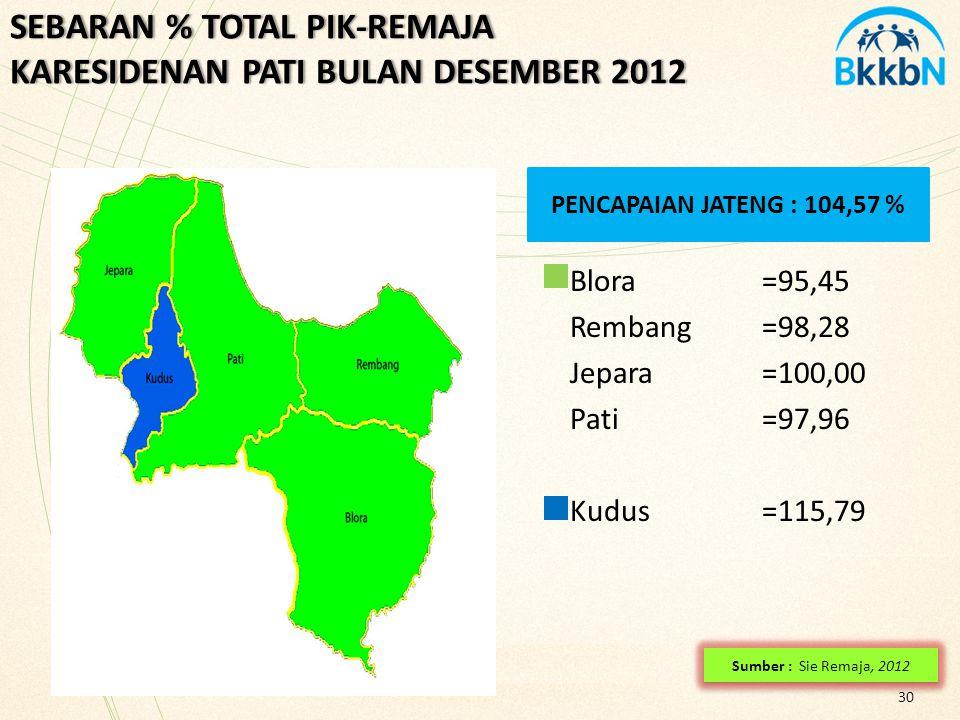 SEBARAN % TOTAL PIK-REMAJA KARESIDENAN PATI BULAN DESEMBER 2012