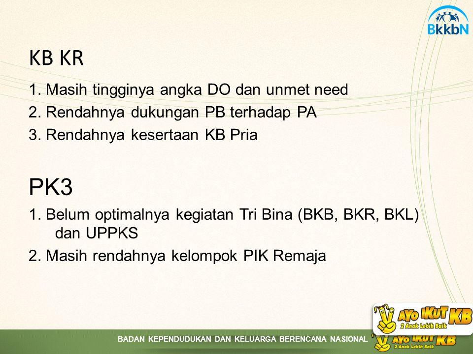 KB KR PK3 1. Masih tingginya angka DO dan unmet need