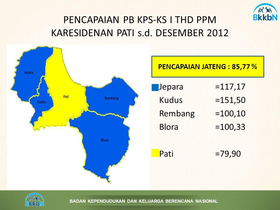 PENCAPAIAN PB KPS-KS I THD PPM KARESIDENAN PATI s.d. DESEMBER 2012