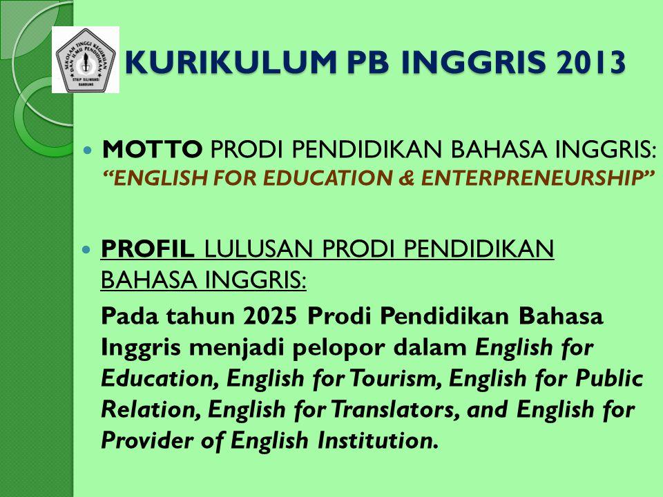 KURIKULUM PB INGGRIS 2013 MOTTO PRODI PENDIDIKAN BAHASA INGGRIS: ENGLISH FOR EDUCATION & ENTERPRENEURSHIP