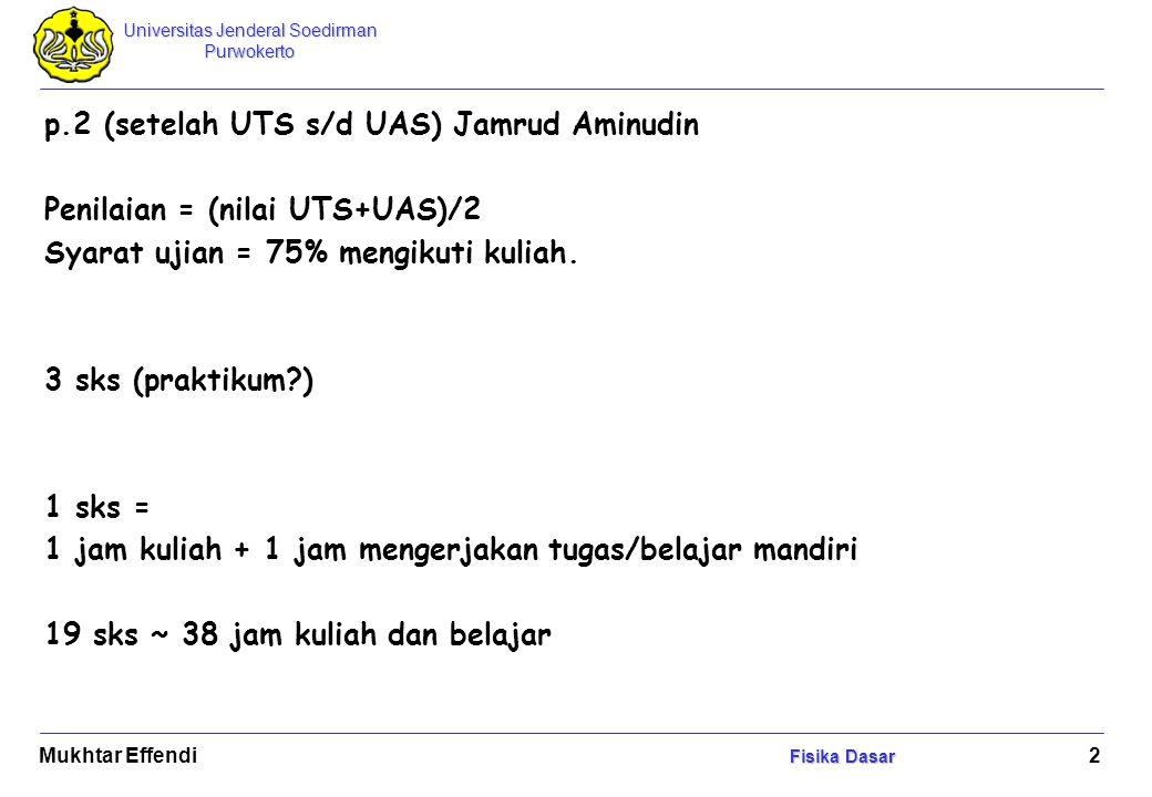 p.2 (setelah UTS s/d UAS) Jamrud Aminudin