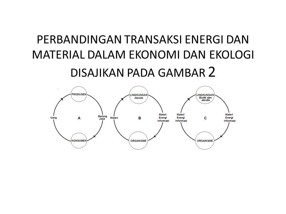 PERBANDINGAN TRANSAKSI ENERGI DAN MATERIAL DALAM EKONOMI DAN EKOLOGI DISAJIKAN PADA GAMBAR 2