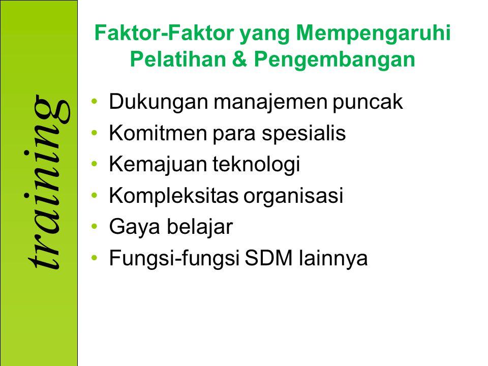 Faktor-Faktor yang Mempengaruhi Pelatihan & Pengembangan